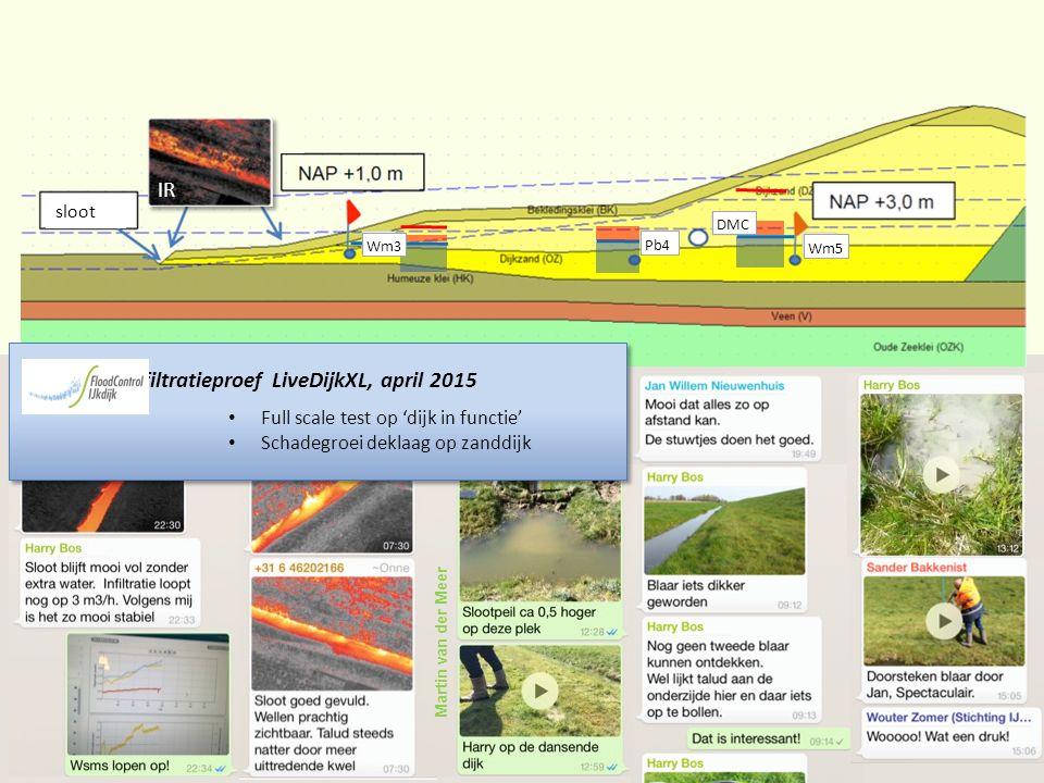 sloot Wm3 Pb4 Wm5 DMC Martin van der Meer Infiltratieproef LiveDijkXL, april 2015 Full scale test op 'dijk in functie' Schadegroei deklaag op zanddijk Infiltratieproef LiveDijkXL, april 2015 Full scale test op 'dijk in functie' Schadegroei deklaag op zanddijk IR