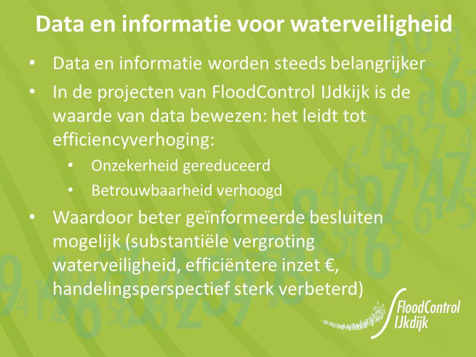 Data en informatie worden steeds belangrijker In de projecten van FloodControl IJdkijk is de waarde van data bewezen: het leidt tot efficiencyverhoging: Onzekerheid gereduceerd Betrouwbaarheid verhoogd Waardoor beter geïnformeerde besluiten mogelijk (substantiële vergroting waterveiligheid, efficiëntere inzet €, handelingsperspectief sterk verbeterd) Data en informatie voor waterveiligheid