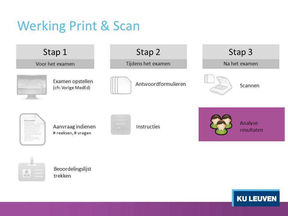 Werking Print & Scan Stap 1Stap 2 Examen opstellen (cfr. Vorige MedEd) Aanvraag indienen # reeksen, # vragen Beoordelingslijst trekken Antwoordformuli