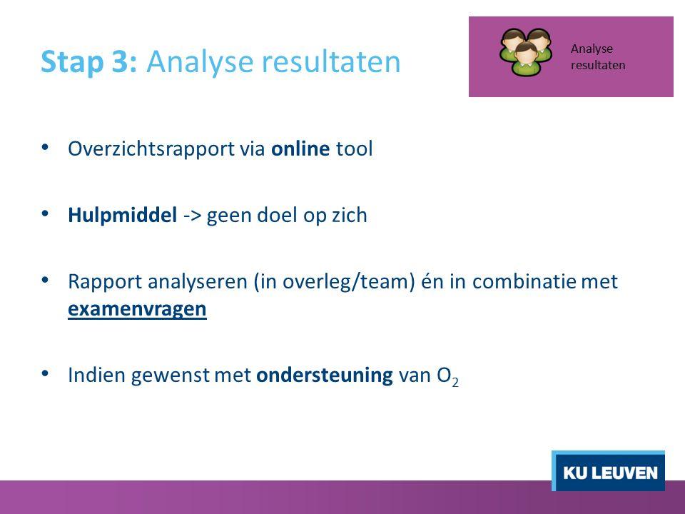 Stap 3: Analyse resultaten Overzichtsrapport via online tool Hulpmiddel -> geen doel op zich Rapport analyseren (in overleg/team) én in combinatie met