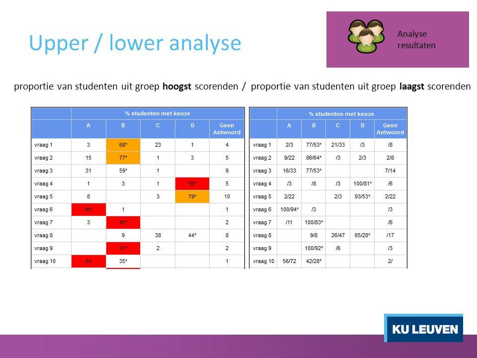 Upper / lower analyse Analyse resultaten proportie van studenten uit groep hoogst scorenden / proportie van studenten uit groep laagst scorenden