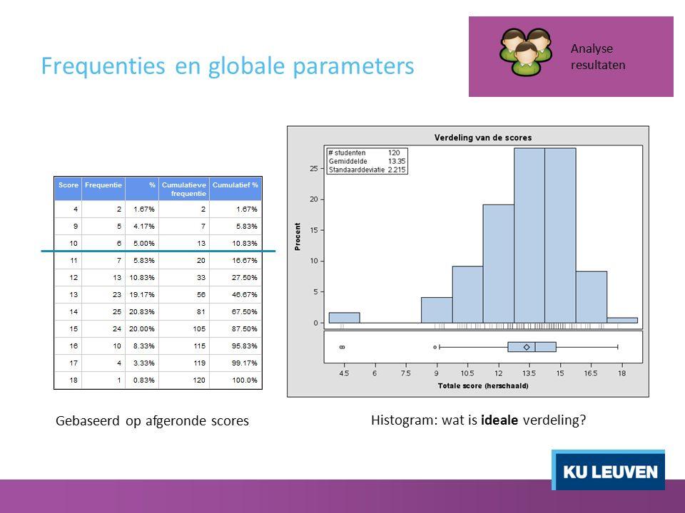 Frequenties en globale parameters Analyse resultaten Gebaseerd op afgeronde scores Histogram: wat is ideale verdeling?