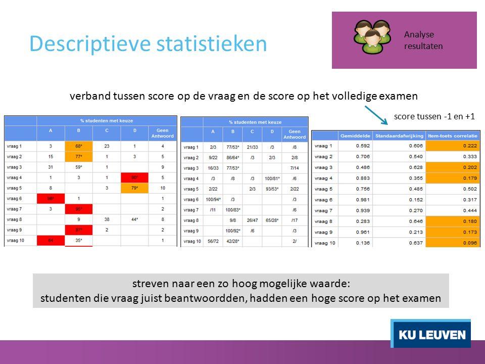 Descriptieve statistieken Analyse resultaten verband tussen score op de vraag en de score op het volledige examen streven naar een zo hoog mogelijke w