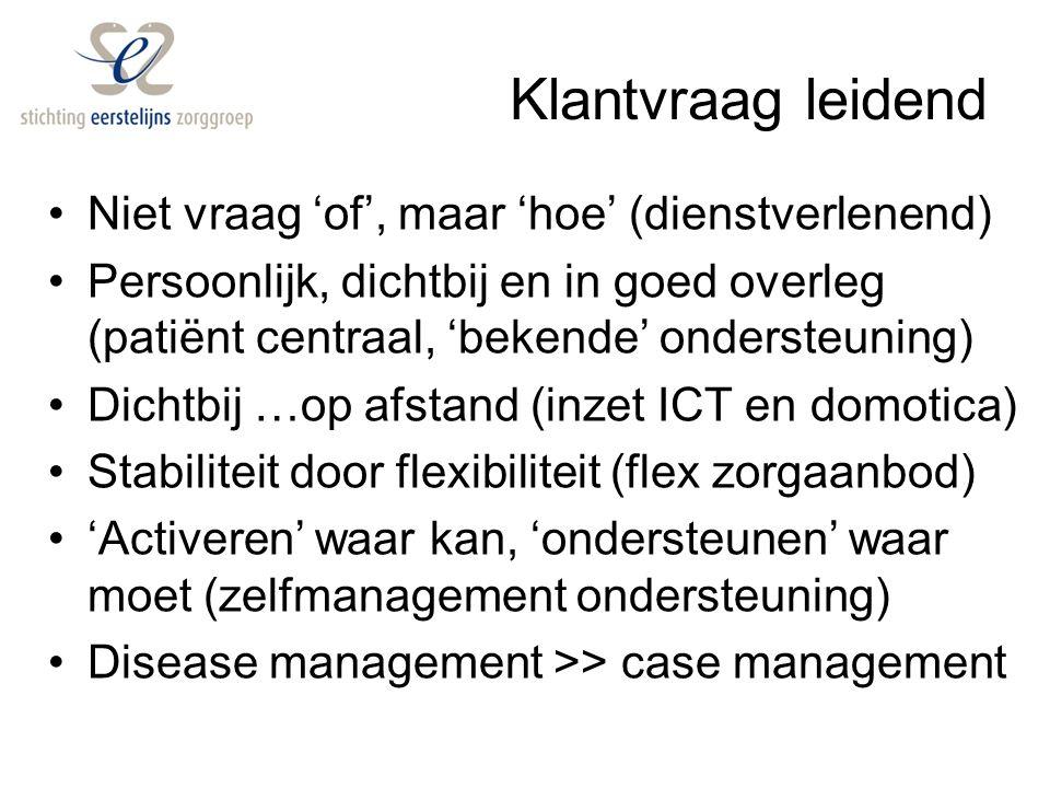 Klantvraag leidend Niet vraag 'of', maar 'hoe' (dienstverlenend) Persoonlijk, dichtbij en in goed overleg (patiënt centraal, 'bekende' ondersteuning) Dichtbij …op afstand (inzet ICT en domotica) Stabiliteit door flexibiliteit (flex zorgaanbod) 'Activeren' waar kan, 'ondersteunen' waar moet (zelfmanagement ondersteuning) Disease management >> case management