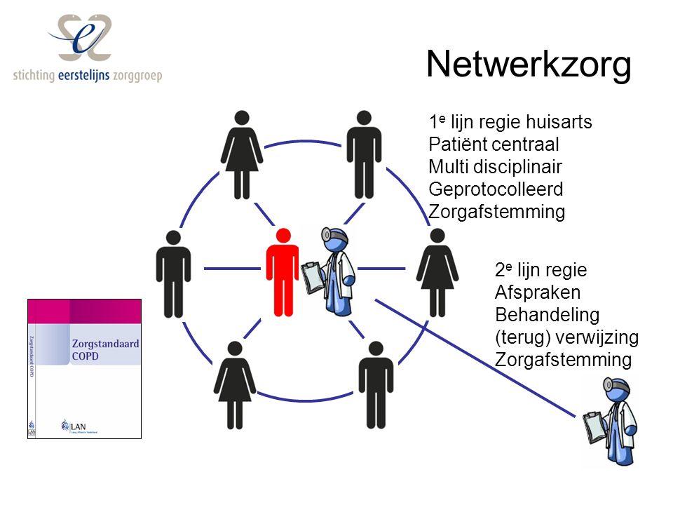 Netwerkzorg 1 e lijn regie huisarts Patiënt centraal Multi disciplinair Geprotocolleerd Zorgafstemming 2 e lijn regie Afspraken Behandeling (terug) verwijzing Zorgafstemming