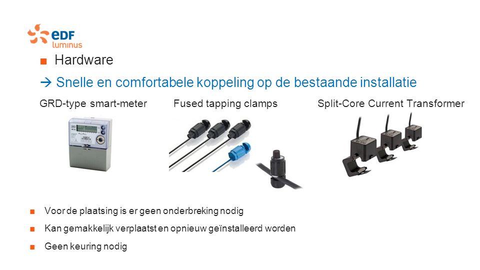 ■Hardware  Snelle en comfortabele koppeling op de bestaande installatie GRD-type smart-meterFused tapping clampsSplit-Core Current Transformer ■Voor