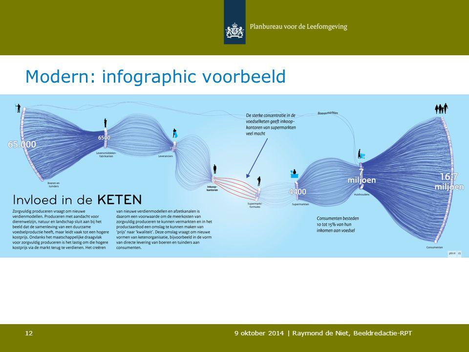Modern: infographic voorbeeld 9 oktober 2014 | Raymond de Niet, Beeldredactie-RPT 12