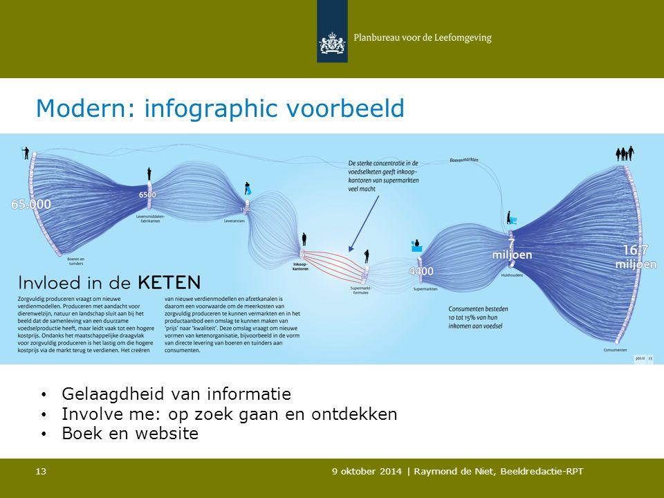 Modern: infographic voorbeeld 9 oktober 2014 | Raymond de Niet, Beeldredactie-RPT 13 Gelaagdheid van informatie Involve me: op zoek gaan en ontdekken Boek en website