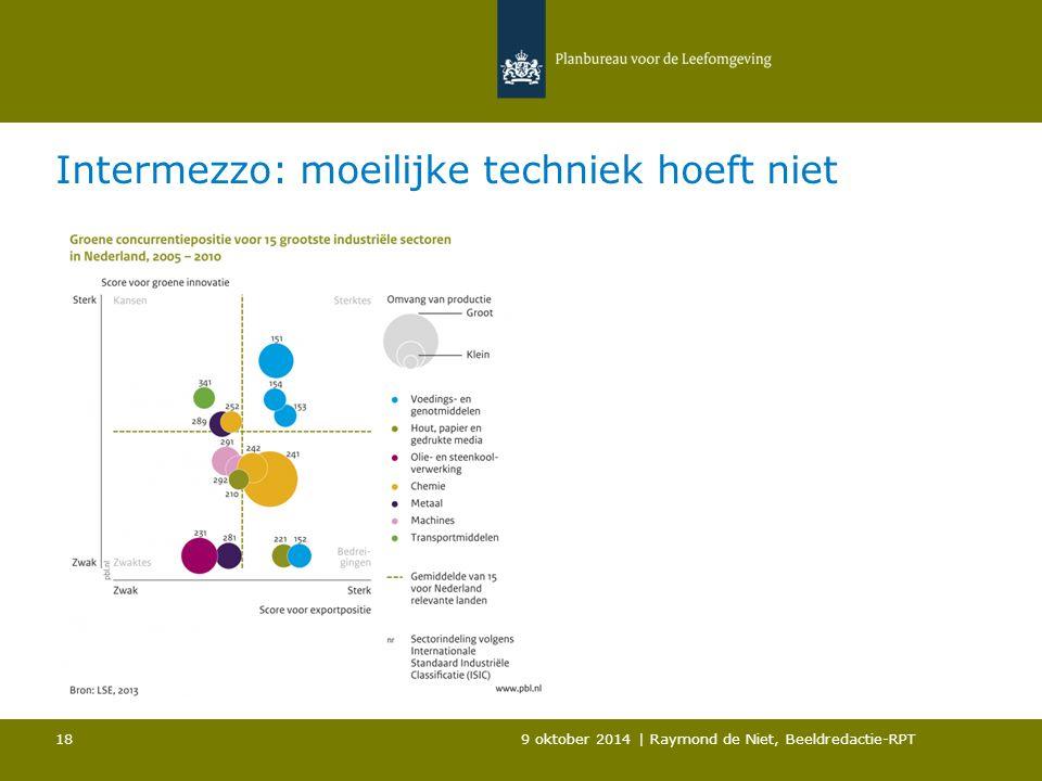 Intermezzo: moeilijke techniek hoeft niet 9 oktober 2014 | Raymond de Niet, Beeldredactie-RPT 18