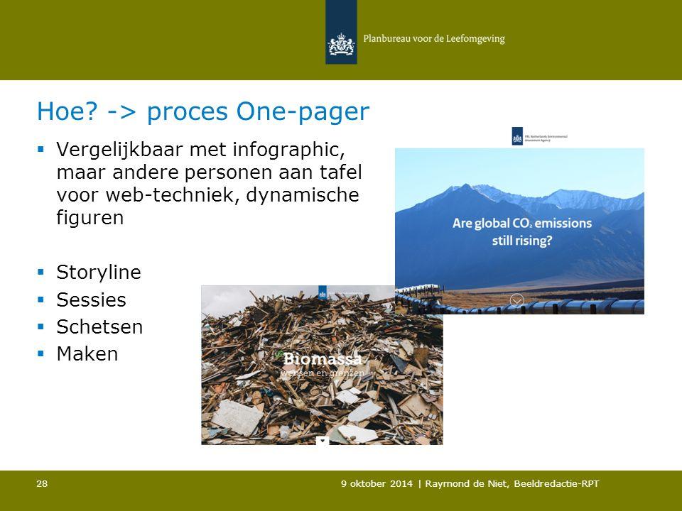 Hoe? -> proces One-pager  Vergelijkbaar met infographic, maar andere personen aan tafel voor web-techniek, dynamische figuren  Storyline  Sessies 