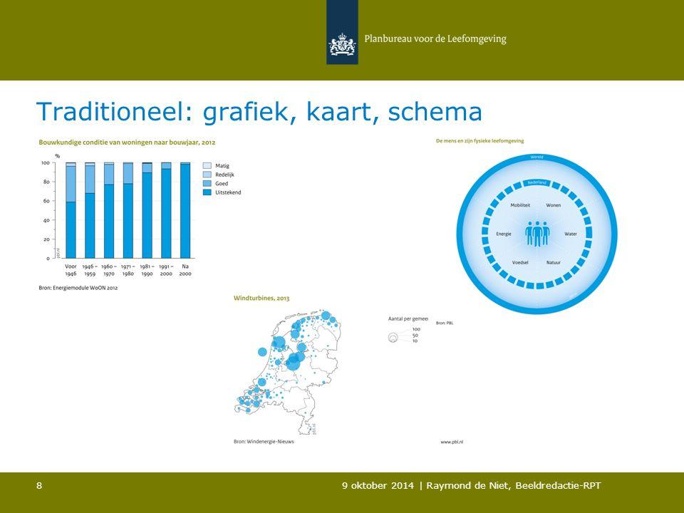 Traditioneel: grafiek, kaart, schema 9 oktober 2014 | Raymond de Niet, Beeldredactie-RPT 8
