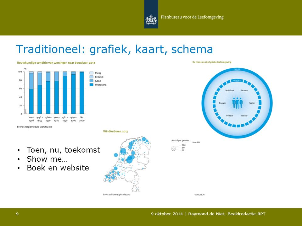Traditioneel: grafiek, kaart, schema 9 oktober 2014 | Raymond de Niet, Beeldredactie-RPT 9 Toen, nu, toekomst Show me… Boek en website