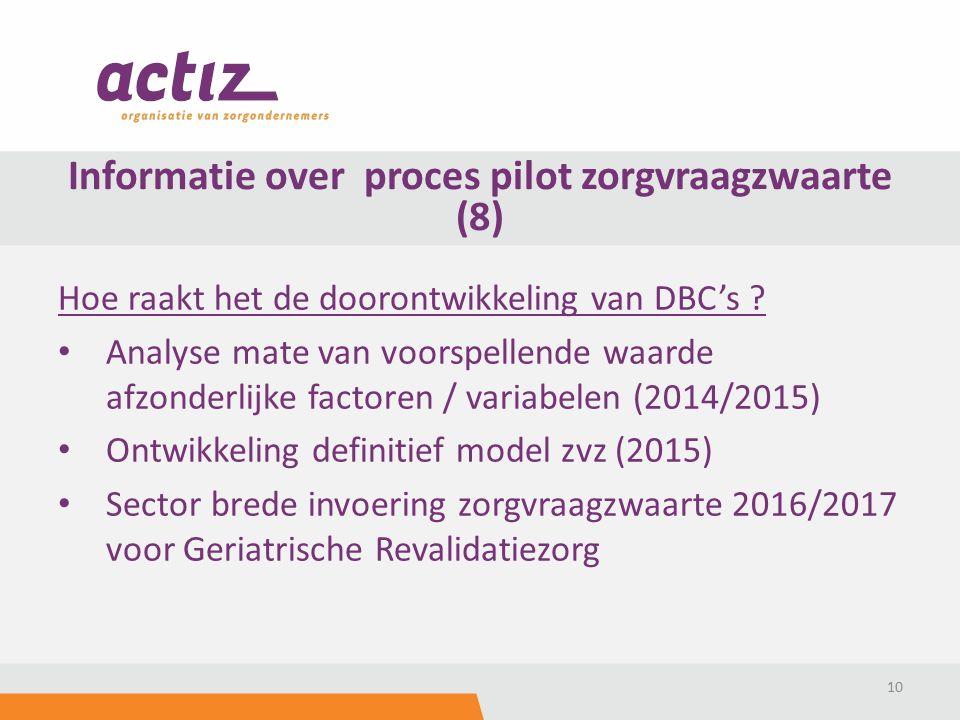 Hoe raakt het de doorontwikkeling van DBC's .