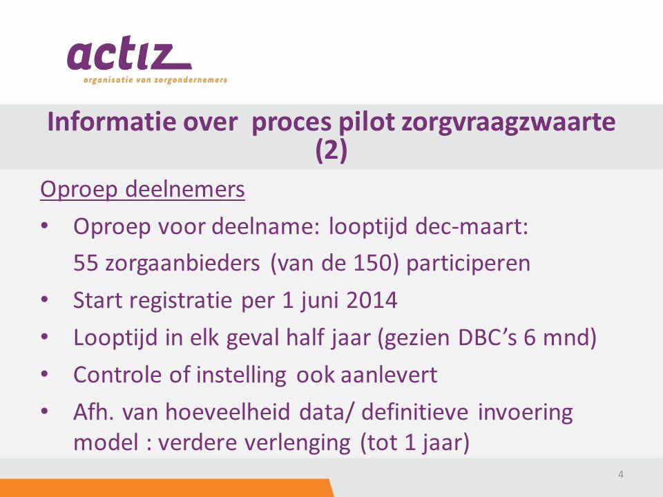 Oproep deelnemers Oproep voor deelname: looptijd dec-maart: 55 zorgaanbieders (van de 150) participeren Start registratie per 1 juni 2014 Looptijd in elk geval half jaar (gezien DBC's 6 mnd) Controle of instelling ook aanlevert Afh.