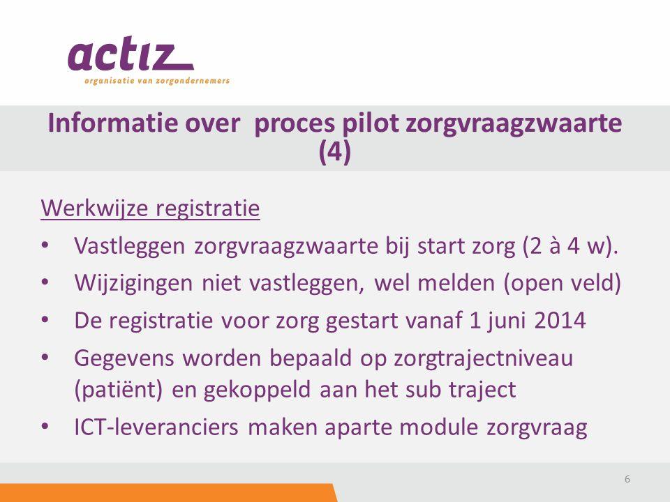Werkwijze registratie Vastleggen zorgvraagzwaarte bij start zorg (2 à 4 w).