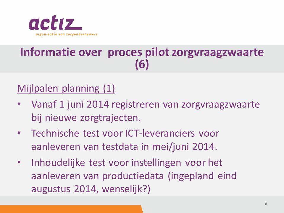 Mijlpalen planning (1) Vanaf 1 juni 2014 registreren van zorgvraagzwaarte bij nieuwe zorgtrajecten.