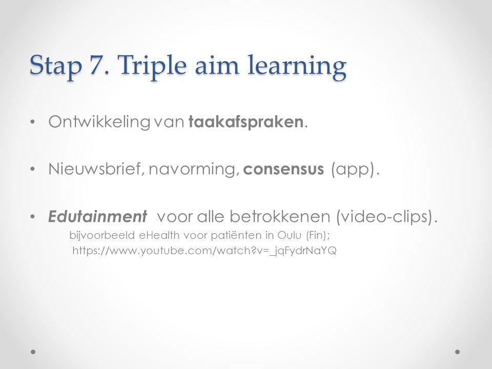 Stap 7. Triple aim learning Ontwikkeling van taakafspraken. Nieuwsbrief, navorming, consensus (app). Edutainment voor alle betrokkenen (video-clips).