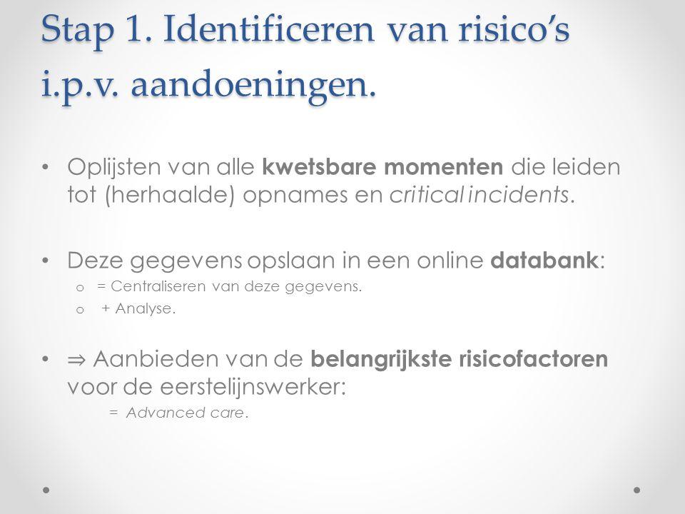 Stap 1. Identificeren van risico's i.p.v. aandoeningen.