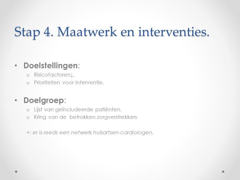 Stap 4. Maatwerk en interventies. Doelstellingen : o Risicofactoren↓. o Prioriteiten voor interventie. Doelgroep : o Lijst van geïncludeerde patiënten