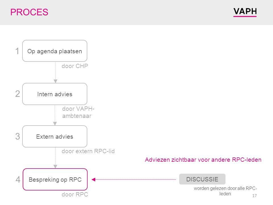 Op agenda plaatsen Bespreking op RPC 1 2 3 4 door RPC PROCES Adviezen zichtbaar voor andere RPC-leden DISCUSSIE worden gelezen door alle RPC- leden Intern advies Extern advies door VAPH- ambtenaar door CHP door extern RPC-lid 17