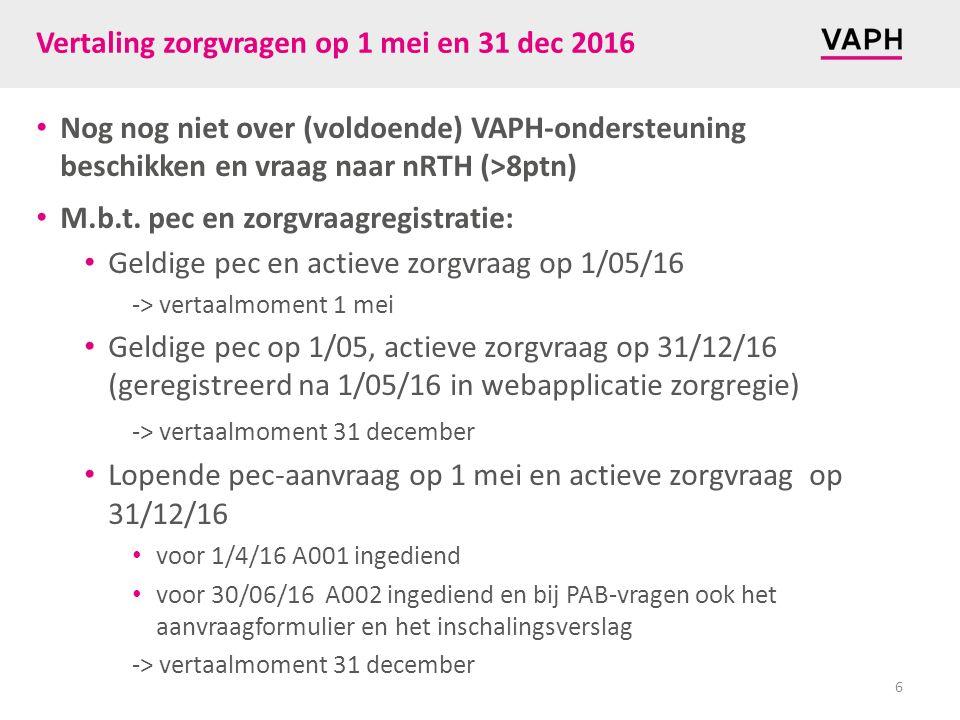 Vertaling zorgvragen op 1 mei en 31 dec 2016 Nog nog niet over (voldoende) VAPH-ondersteuning beschikken en vraag naar nRTH (>8ptn) M.b.t.