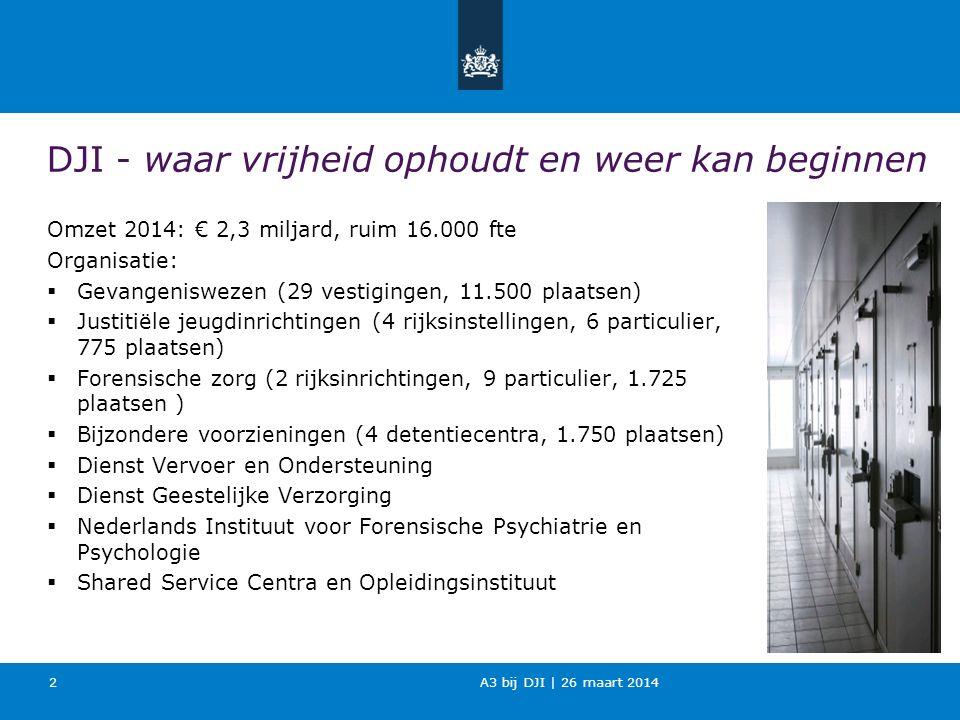 A3 bij DJI | 26 maart 2014 2 DJI - waar vrijheid ophoudt en weer kan beginnen Omzet 2014: € 2,3 miljard, ruim 16.000 fte Organisatie:  Gevangenisweze