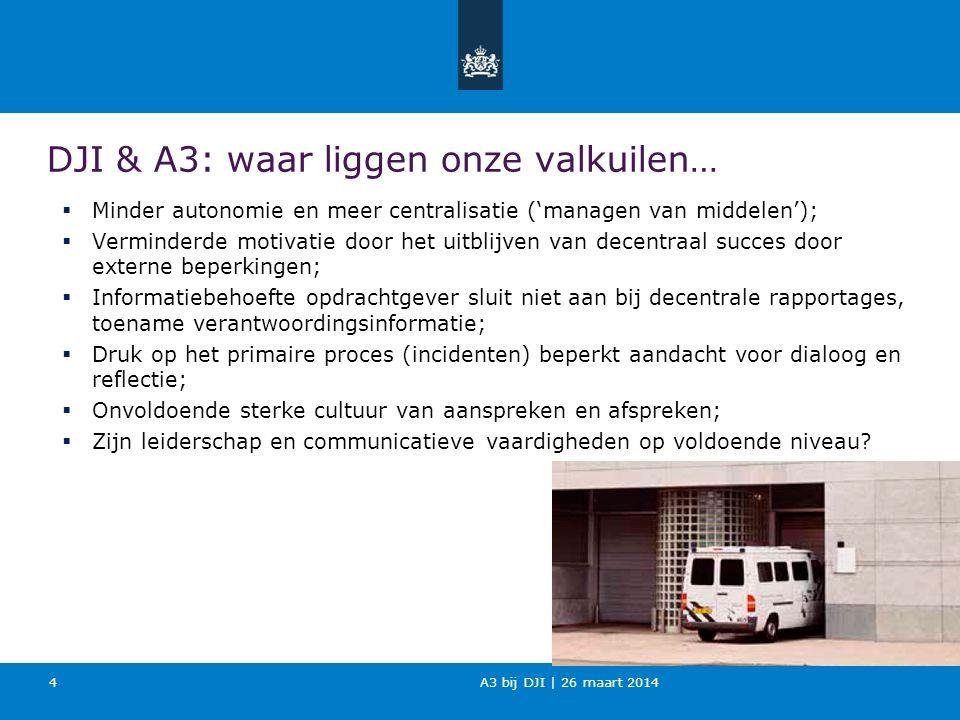 A3 bij DJI | 26 maart 2014 4 DJI & A3: waar liggen onze valkuilen…  Minder autonomie en meer centralisatie ('managen van middelen');  Verminderde mo