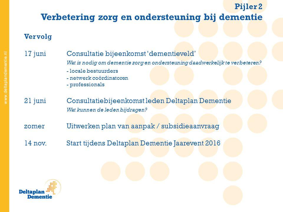 Vervolg 17 juniConsultatie bijeenkomst 'dementieveld' Wat is nodig om dementie zorg en ondersteuning daadwerkelijk te verbeteren.
