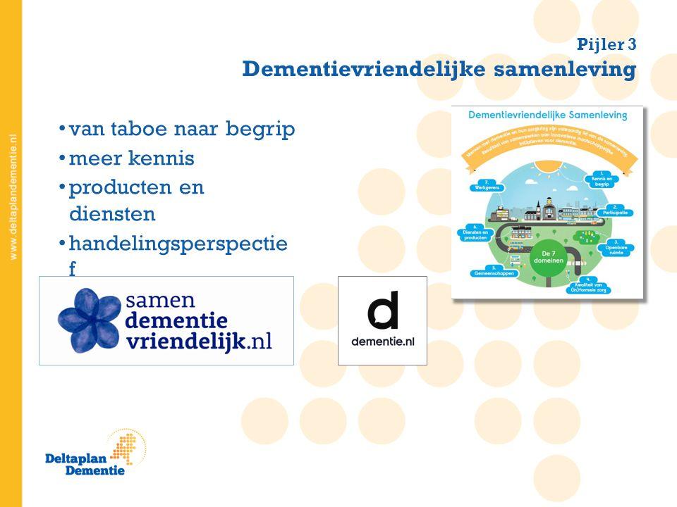 Pijler 3 Dementievriendelijke samenleving van taboe naar begrip meer kennis producten en diensten handelingsperspectie f