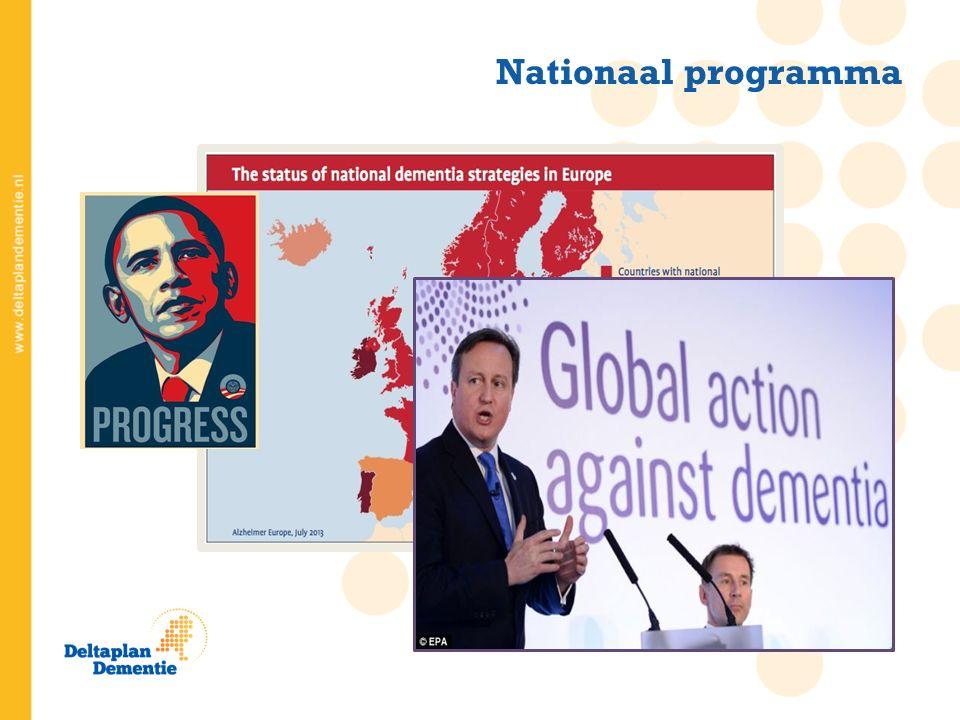 Nationaal programma