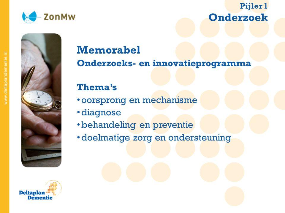 Memorabel Onderzoeks- en innovatieprogramma Thema's oorsprong en mechanisme diagnose behandeling en preventie doelmatige zorg en ondersteuning Pijler 1 Onderzoek