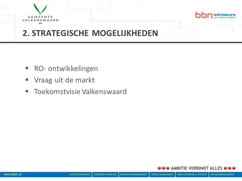  RO- ontwikkelingen  Vraag uit de markt  Toekomstvisie Valkenswaard 2.