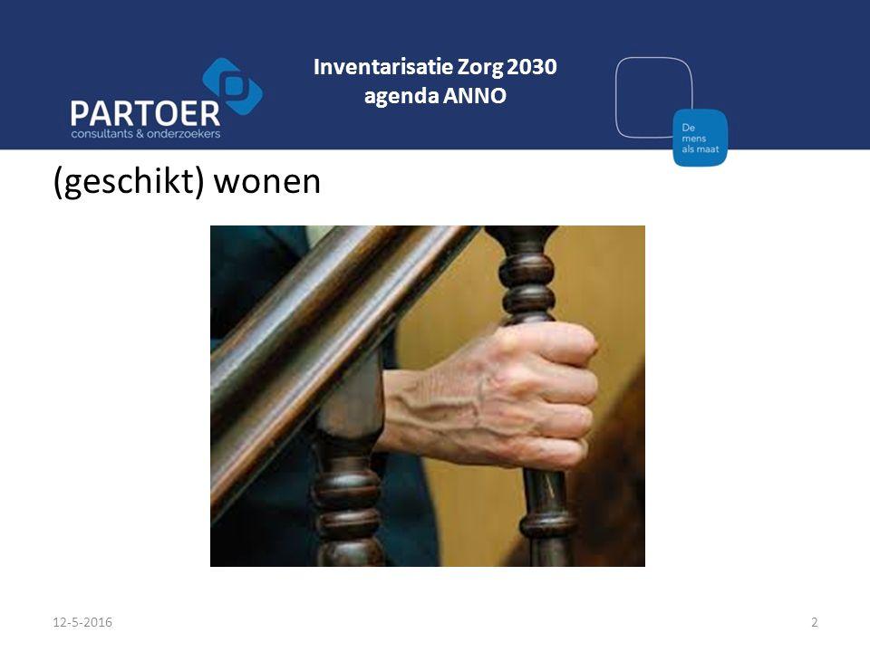 Inventarisatie Zorg 2030 agenda ANNO (geschikt) wonen Van praten naar doen.