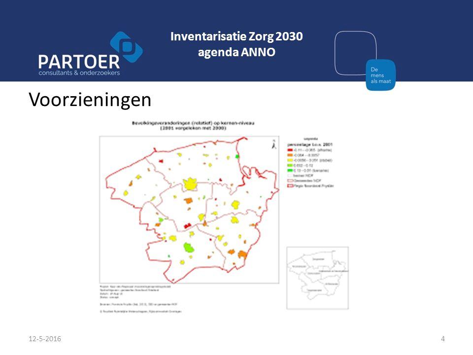 Inventarisatie Zorg 2030 agenda ANNO Voorzieningen Wachten tot we niet meer anders kunnen Beschikbaarheid of bereikbaarheid Samenwerking (maar dan echt) tussen de partijen Mag de inwoner ook wat zeggen.