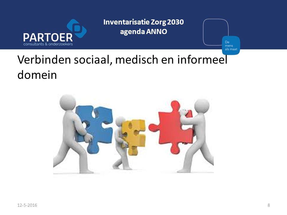 Inventarisatie Zorg 2030 agenda ANNO Verbinden sociaal, medisch en informeel domein Wat heeft prioriteit; geld of de cliënt.