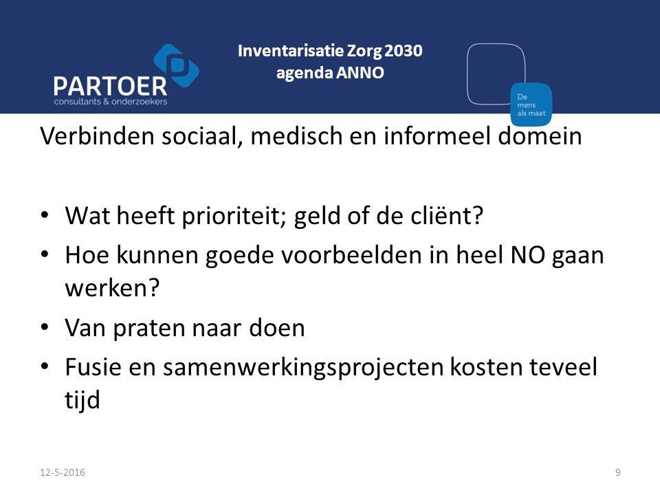 Inventarisatie Zorg 2030 agenda ANNO Verbinden sociaal, medisch en informeel domein Wat heeft prioriteit; geld of de cliënt? Hoe kunnen goede voorbeel