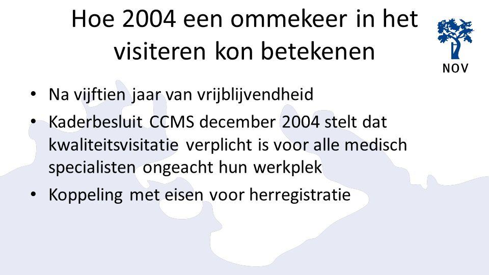 Hoe 2004 een ommekeer in het visiteren kon betekenen Na vijftien jaar van vrijblijvendheid Kaderbesluit CCMS december 2004 stelt dat kwaliteitsvisitatie verplicht is voor alle medisch specialisten ongeacht hun werkplek Koppeling met eisen voor herregistratie