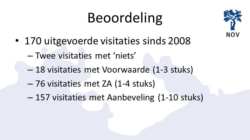 Beoordeling 170 uitgevoerde visitaties sinds 2008 – Twee visitaties met 'niets' – 18 visitaties met Voorwaarde (1-3 stuks) – 76 visitaties met ZA (1-4 stuks) – 157 visitaties met Aanbeveling (1-10 stuks)