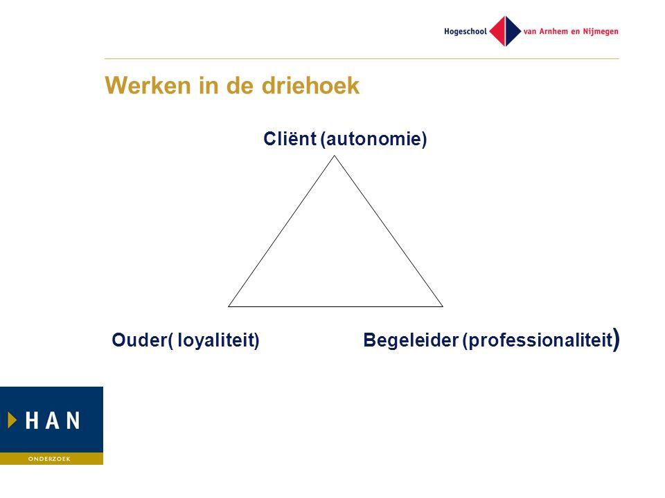 Werken in de driehoek Cliënt (autonomie) Ouder( loyaliteit) Begeleider (professionaliteit )
