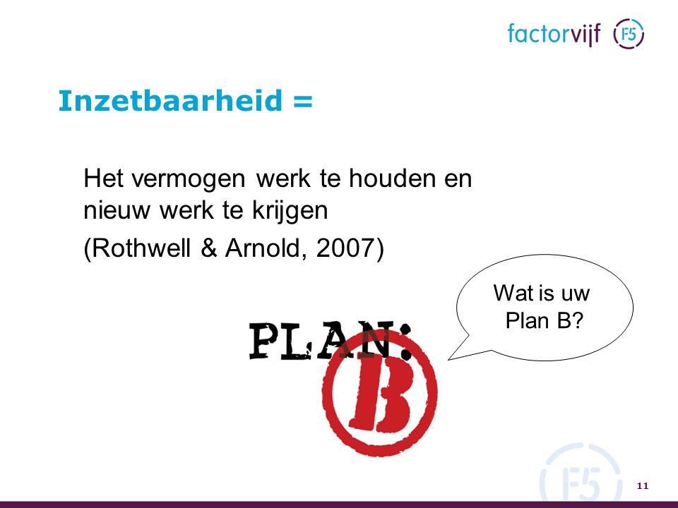 Inzetbaarheid = Het vermogen werk te houden en nieuw werk te krijgen (Rothwell & Arnold, 2007) 11 Wat is uw Plan B?