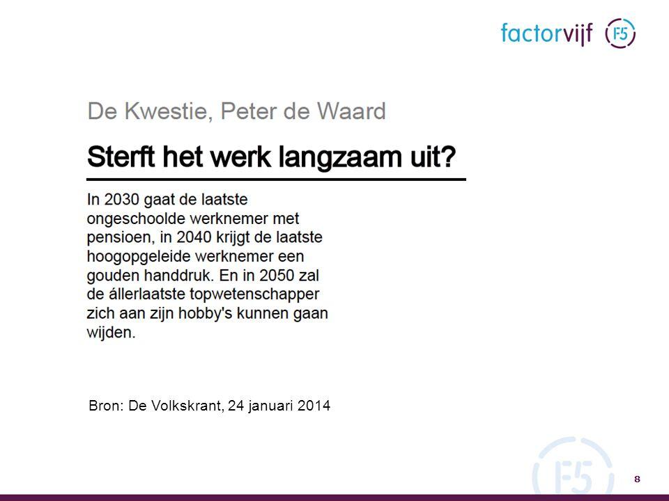 8 Bron: De Volkskrant, 24 januari 2014