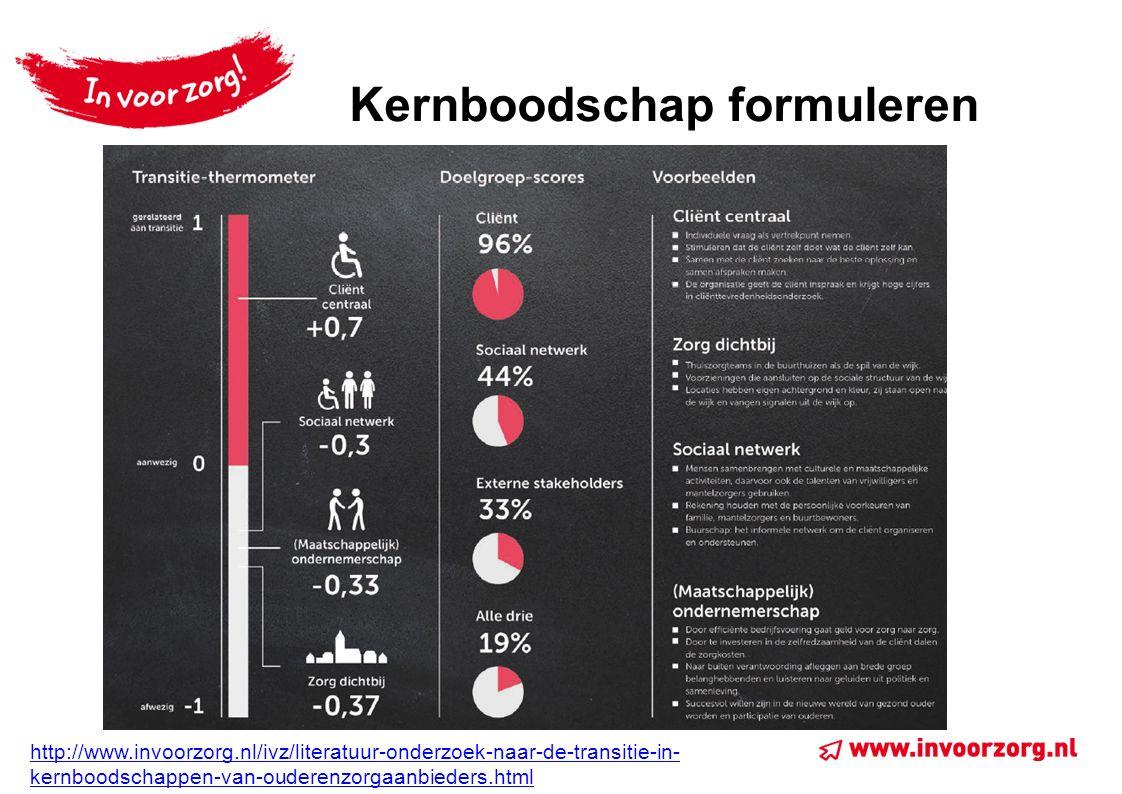 Kernboodschap formuleren http://www.invoorzorg.nl/ivz/literatuur-onderzoek-naar-de-transitie-in- kernboodschappen-van-ouderenzorgaanbieders.html