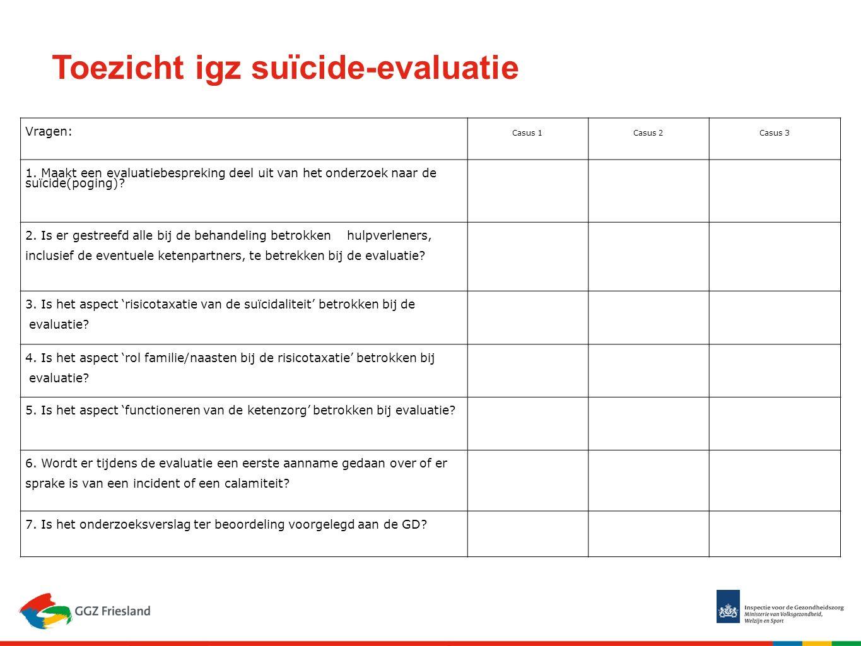 Toezicht igz suïcide-evaluatie Vragen: Casus 1Casus 2Casus 3 1. Maakt een evaluatiebespreking deel uit van het onderzoek naar de suïcide(poging)? 2. I