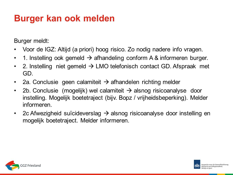 Burger kan ook melden Burger meldt: Voor de IGZ: Altijd (a priori) hoog risico. Zo nodig nadere info vragen. 1. Instelling ook gemeld  afhandeling co