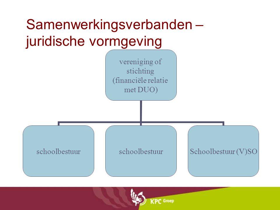 Samenwerkingsverbanden – juridische vormgeving vereniging of stichting (financiële relatie met DUO) schoolbestuur Schoolbestuur (V)SO
