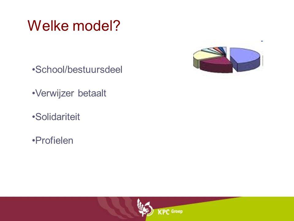 Welke model School/bestuursdeel Verwijzer betaalt Solidariteit Profielen