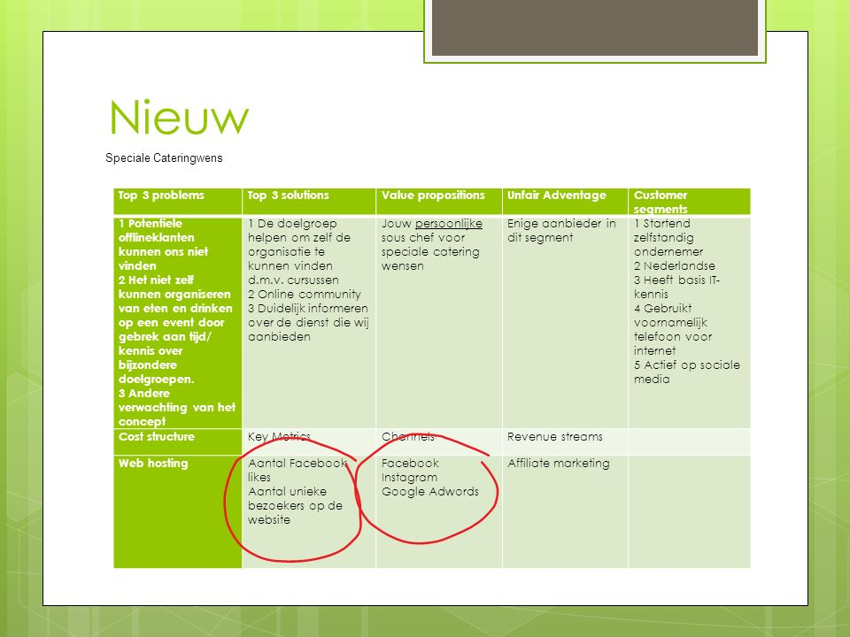 Boekpresentatie  Marketing expert in een week