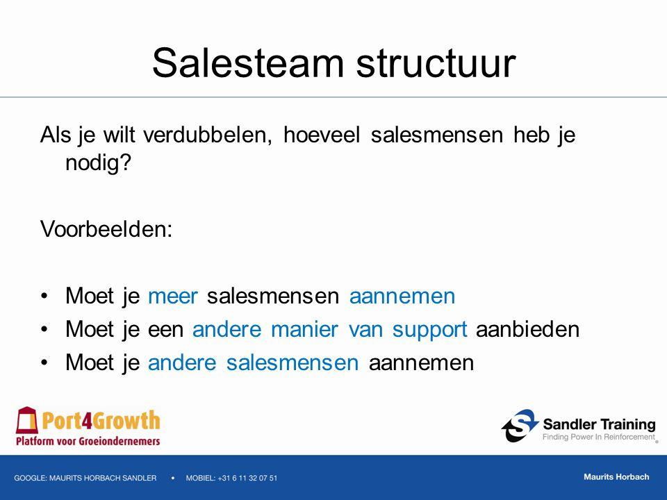 Salesteam structuur Als je wilt verdubbelen, hoeveel salesmensen heb je nodig? Voorbeelden: Moet je meer salesmensen aannemen Moet je een andere manie