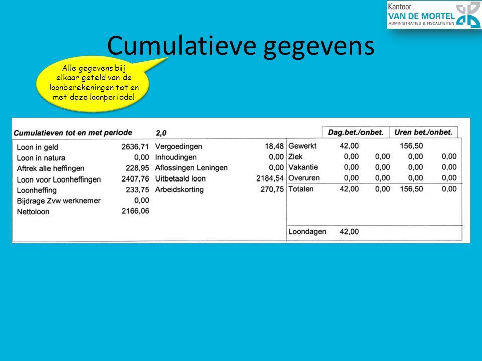 Cumulatieve gegevens Alle gegevens bij elkaar geteld van de loonberekeningen tot en met deze loonperiode!