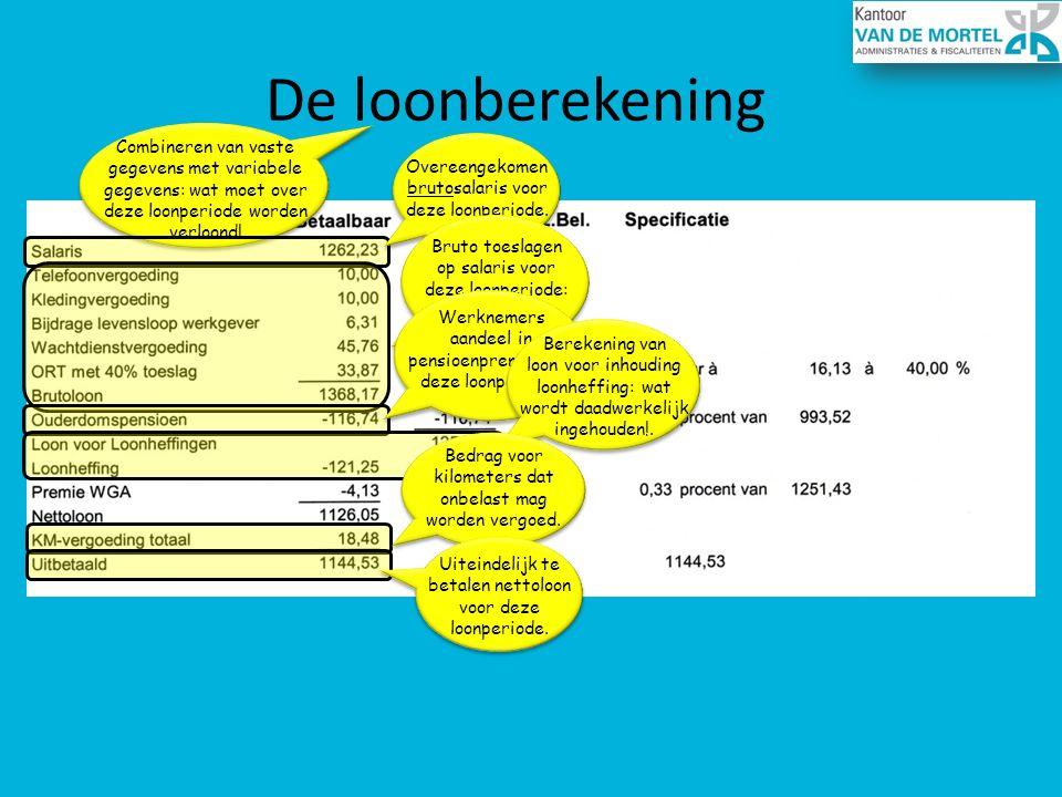 De loonberekening Combineren van vaste gegevens met variabele gegevens: wat moet over deze loonperiode worden verloond.